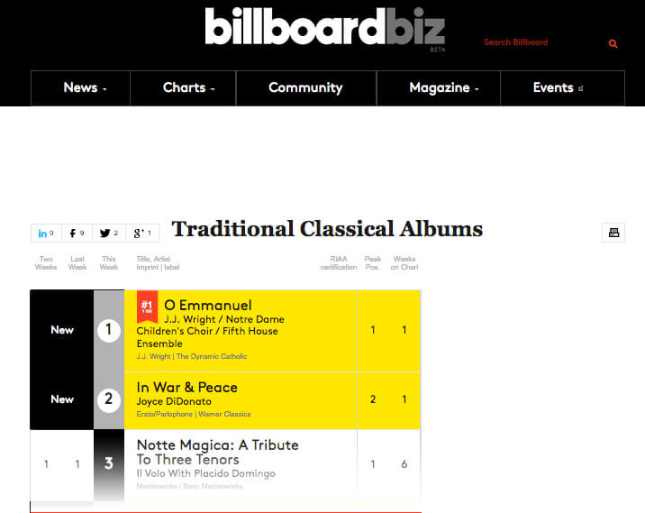 Billboard Traditional Classical Music Chart 1